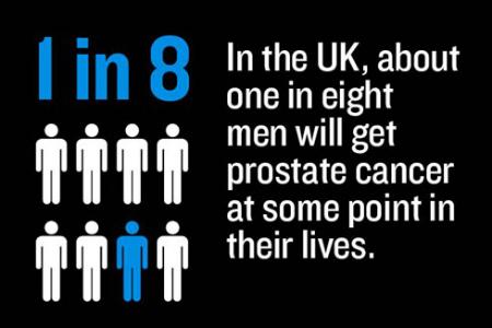 Prostate Cancer Logo 2